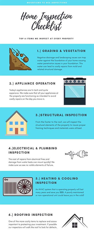 Home Inspection Checklist - MTS Inspections
